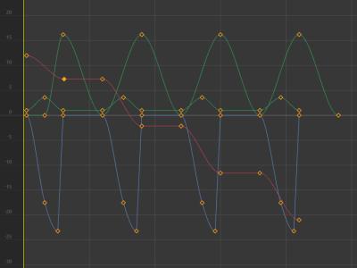 block movement graph editor