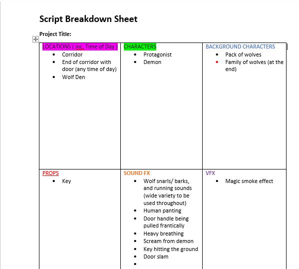 breakdown capture